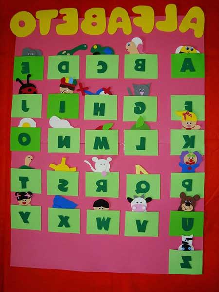 Decoração de sala de aula alfabeto Decoração de sala de aula